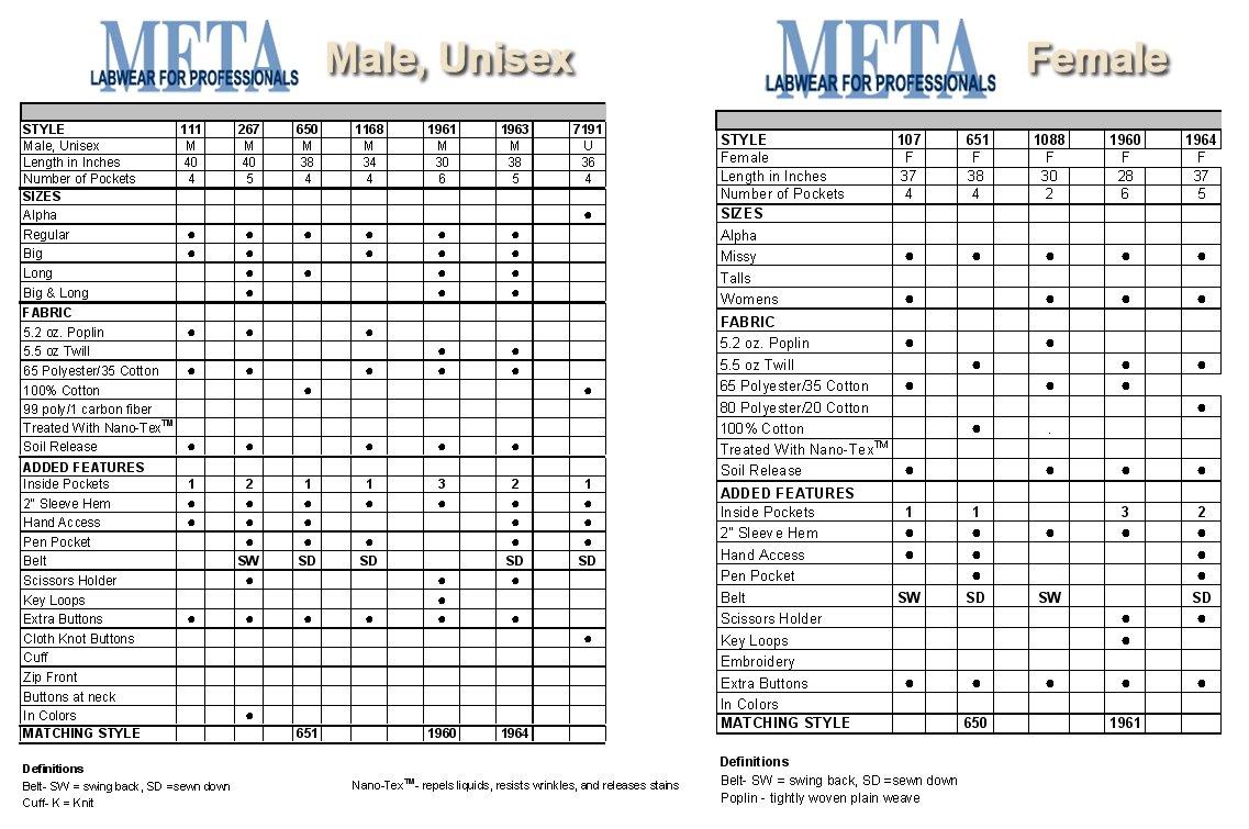 Lab Size Chart Dolap Magnetband Co
